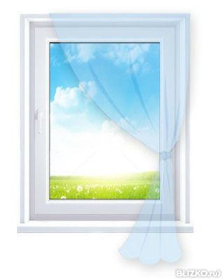 Пластиковые окна 3 камерный стеклопакет